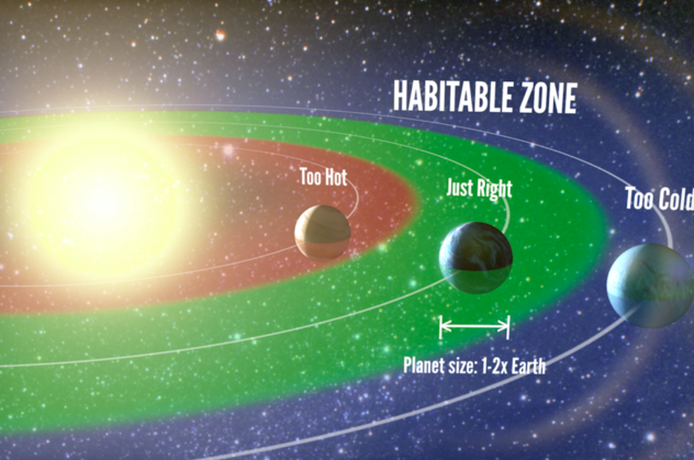 http://www.theverge.com/2013/11/4/5064830/earth-size-planets-habitable-zones-research