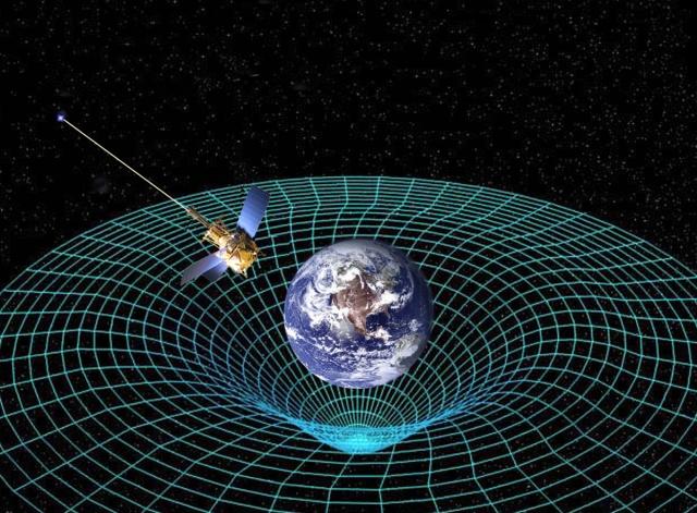 http://en.wikipedia.org/wiki/Gravitation